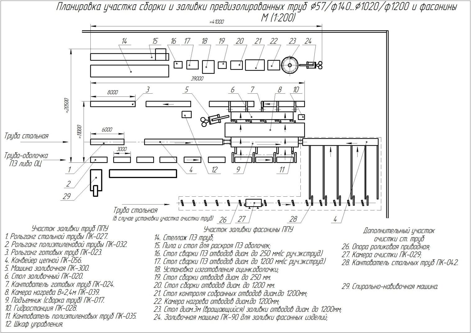 Планировка участка сборки и заливки предизолированных труб и фасонины